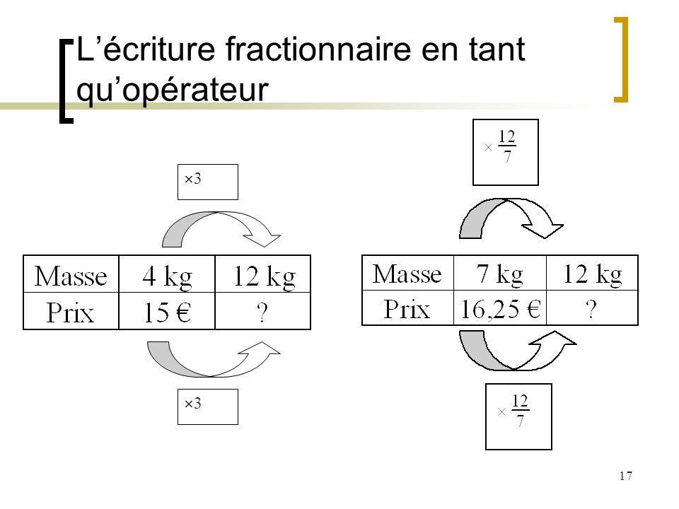 17 3 3 Lécriture fractionnaire en tant quopérateur