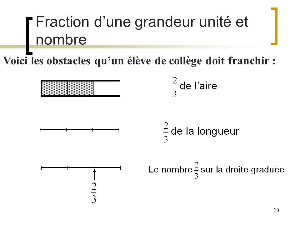 23 Fraction dune grandeur unité et nombre Voici les obstacles quun élève de collège doit franchir :