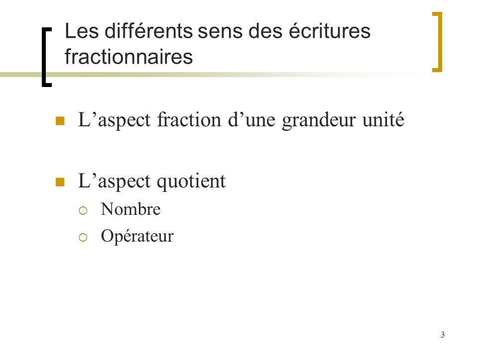 3 Les différents sens des écritures fractionnaires Laspect fraction dune grandeur unité Laspect quotient Nombre Opérateur