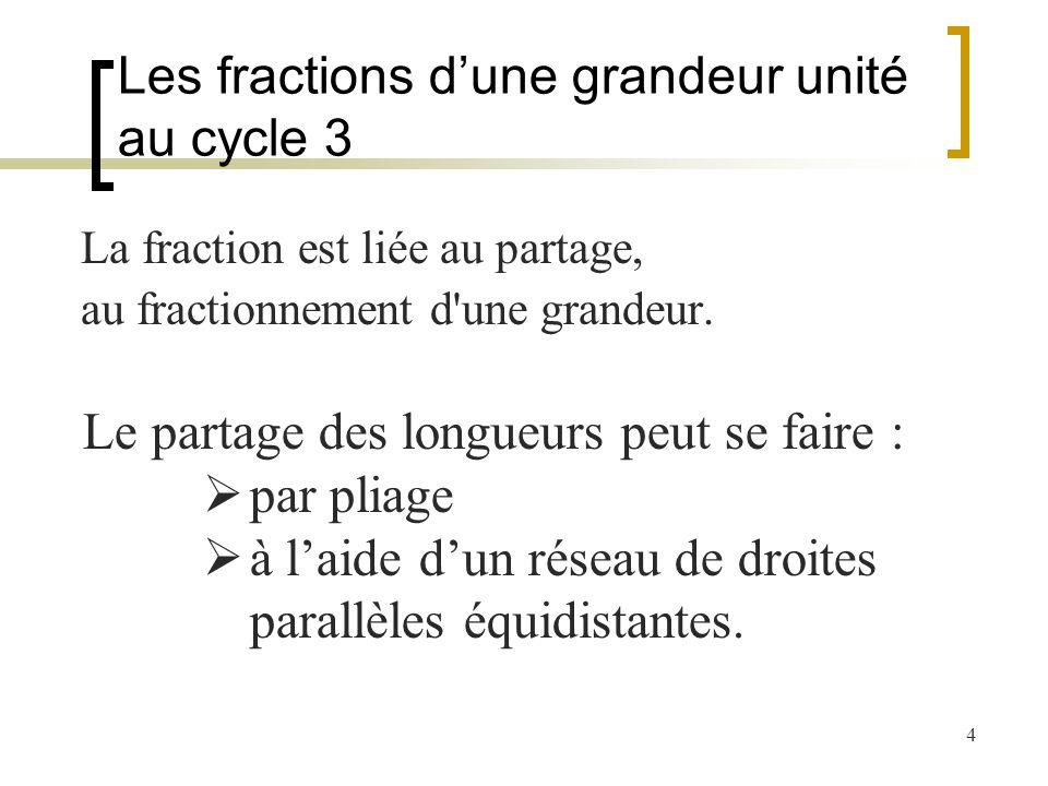 4 La fraction est liée au partage, au fractionnement d'une grandeur. Les fractions dune grandeur unité au cycle 3 Le partage des longueurs peut se fai