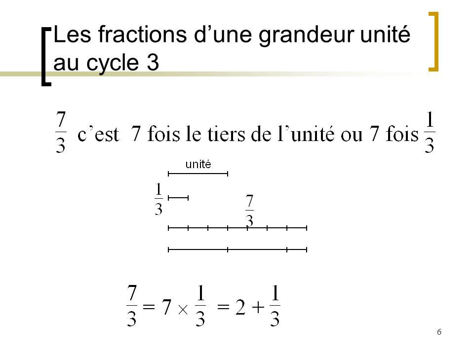 6 Les fractions dune grandeur unité au cycle 3