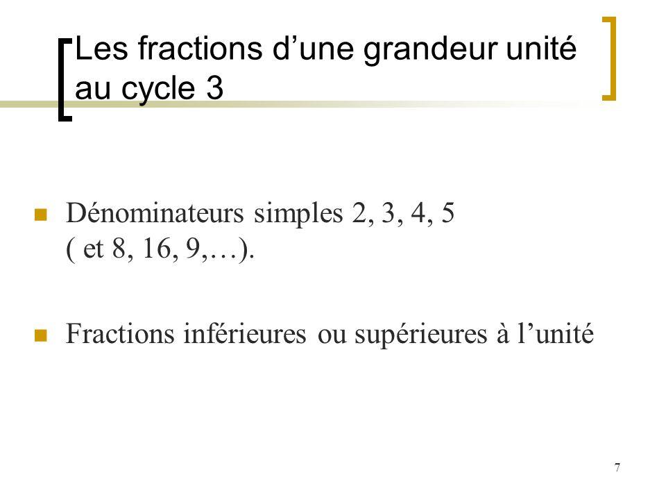 7 Dénominateurs simples 2, 3, 4, 5 ( et 8, 16, 9,…). Fractions inférieures ou supérieures à lunité Les fractions dune grandeur unité au cycle 3