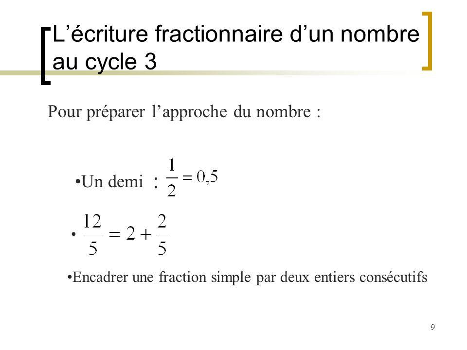 9 Pour préparer lapproche du nombre : Un demi Encadrer une fraction simple par deux entiers consécutifs Lécriture fractionnaire dun nombre au cycle 3