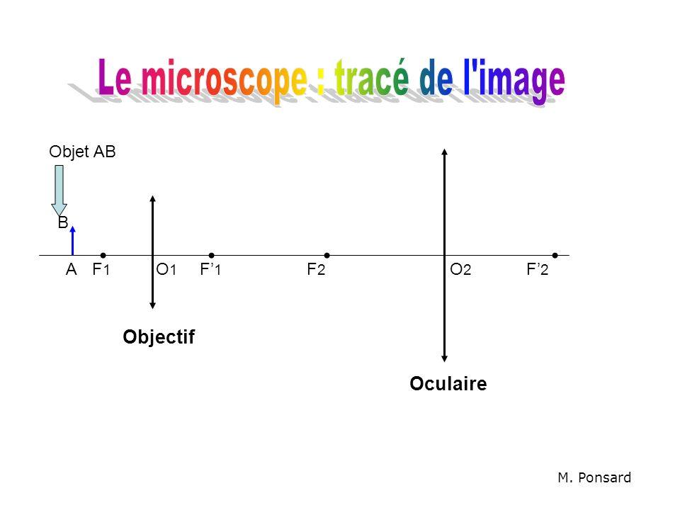 B A Objet AB M. Ponsard Objectif F1F1 F1F1 O1O1 Oculaire F2F2 F2F2 O2O2