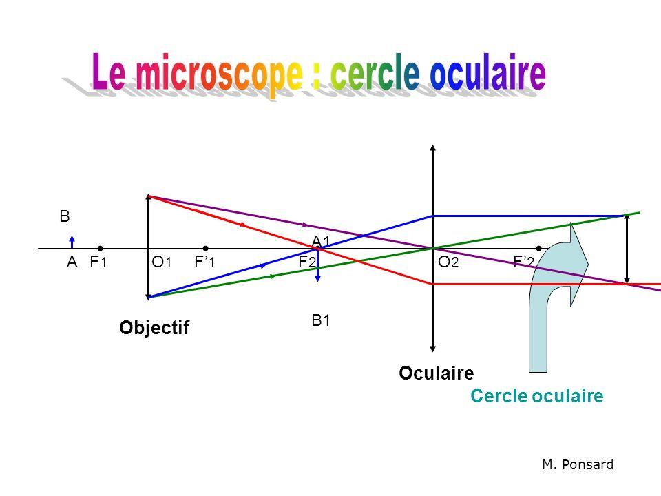B A A1 B1 M. Ponsard Objectif F1F1 F1F1 O1O1 Oculaire F2F2 F2F2 O2O2 Cercle oculaire