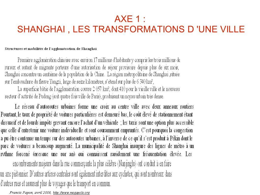 AXE 1 : SHANGHAI, LES TRANSFORMATIONS D 'UNE VILLE