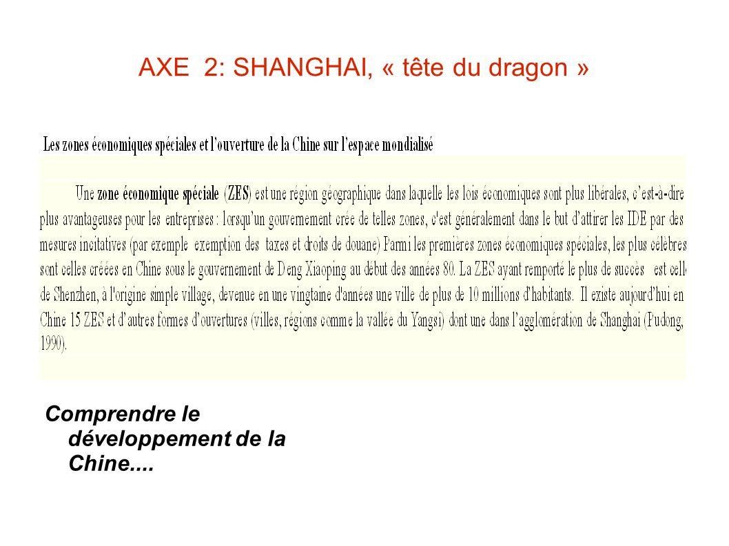 AXE 2: SHANGHAI, « tête du dragon » Comprendre le développement de la Chine....