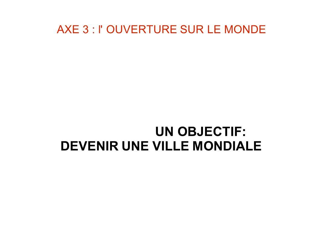 AXE 3 : l' OUVERTURE SUR LE MONDE UN OBJECTIF: DEVENIR UNE VILLE MONDIALE