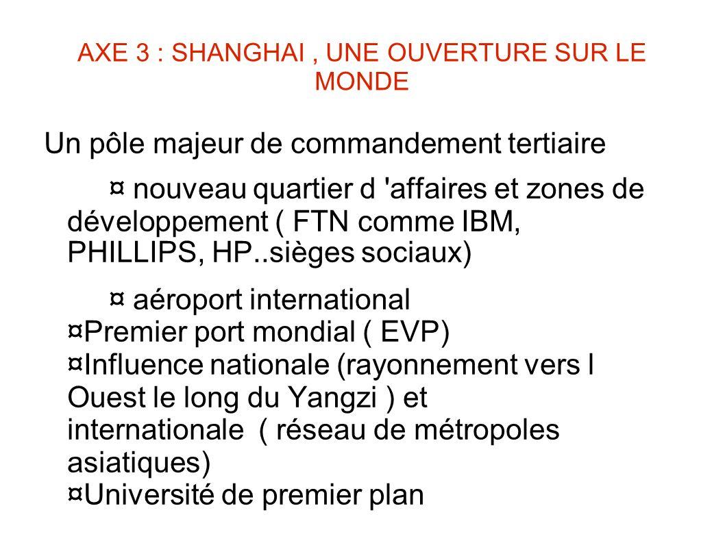 AXE 3 : SHANGHAI, UNE OUVERTURE SUR LE MONDE Un pôle majeur de commandement tertiaire ¤ nouveau quartier d 'affaires et zones de développement ( FTN c