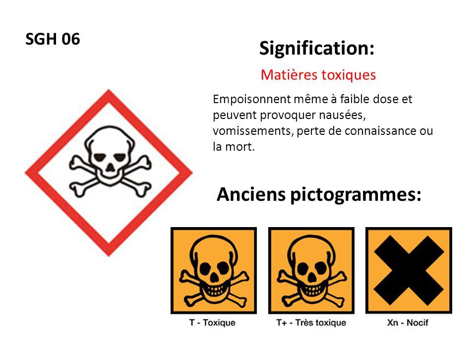 SGH 06 Signification: Anciens pictogrammes: Matières toxiques Empoisonnent même à faible dose et peuvent provoquer nausées, vomissements, perte de con