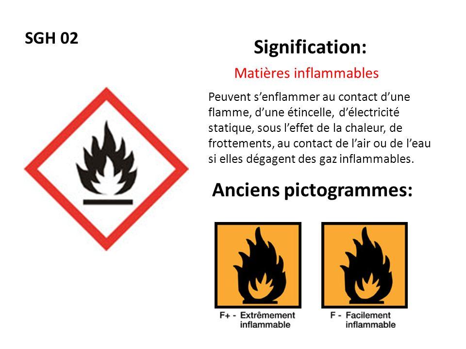 SGH 02 Signification: Anciens pictogrammes: Matières inflammables Peuvent senflammer au contact dune flamme, dune étincelle, délectricité statique, so
