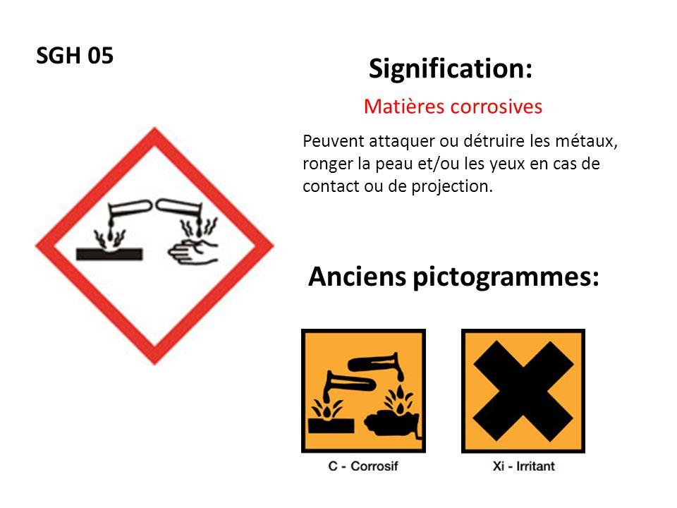 SGH 05 Signification: Anciens pictogrammes: Matières corrosives Peuvent attaquer ou détruire les métaux, ronger la peau et/ou les yeux en cas de conta