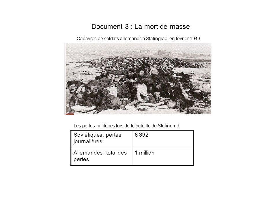 Document 3 : La mort de masse Cadavres de soldats allemands à Stalingrad, en février 1943 Soviétiques : pertes journalières 6 392 Allemandes : total d
