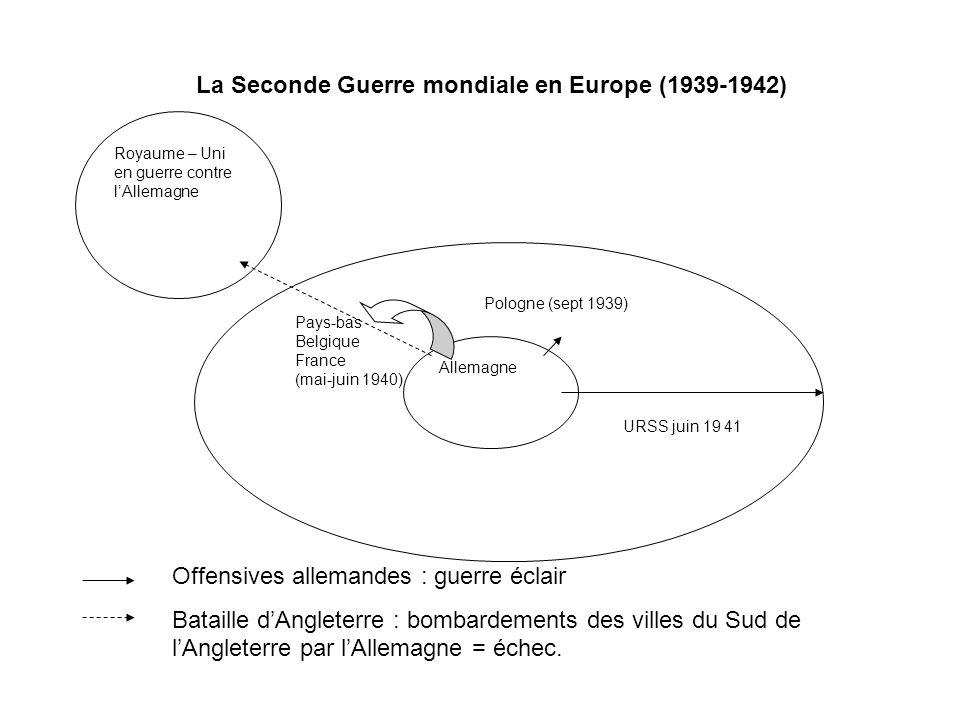 La Seconde Guerre mondiale en Europe (1939-1942) Royaume – Uni en guerre contre lAllemagne Pologne (sept 1939) Pays-bas Belgique France (mai-juin 1940