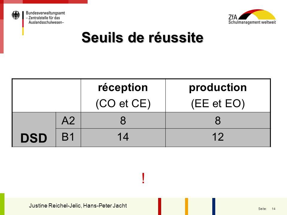 14 Seite: Seuils de réussite ! réception (CO et CE) production (EE et EO) DSD A288 B11412 Justine Reichel-Jelic, Hans-Peter Jacht