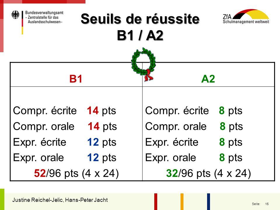 15 Seite: Seuils de réussite B1 / A2 B1A2 Compr. écrite 14 pts Compr. orale 14 pts Expr. écrite 12 pts Expr. orale 12 pts 52/96 pts (4 x 24) Compr. éc