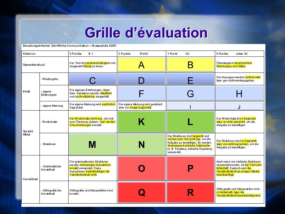 Grille dévaluation A A B B C C D D E E F F G G H H I I J J K K L L M M N N O O P P Q Q R R