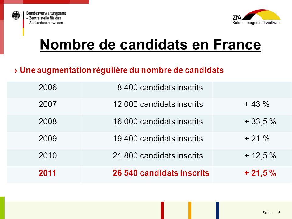 6 Seite: Nombre de candidats en France Une augmentation régulière du nombre de candidats 2006 8 400 candidats inscrits 200712 000 candidats inscrits+