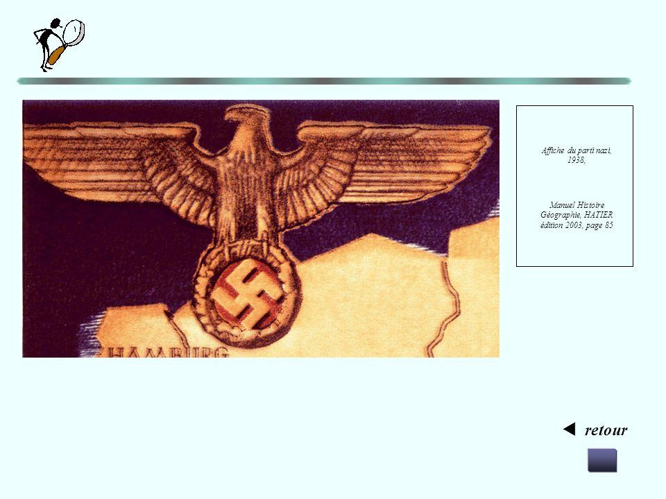 Analyse de lhistorien Analyse de lartiste Allons plus loin retour ZOOM Affiche du parti nazi, 1938, Manuel Histoire Géographie, HATIER édition 2003, p