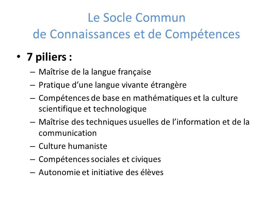 Le Socle Commun de Connaissances et de Compétences 7 piliers : – Maîtrise de la langue française – Pratique dune langue vivante étrangère – Compétence
