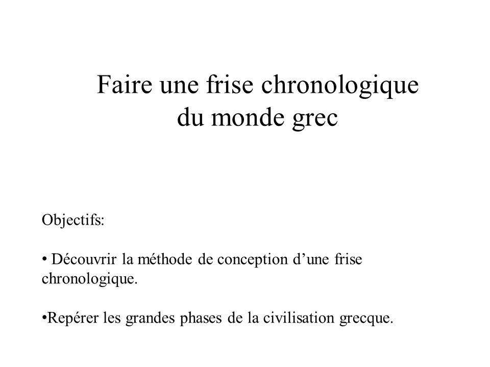 Faire une frise chronologique du monde grec Objectifs: Découvrir la méthode de conception dune frise chronologique. Repérer les grandes phases de la c