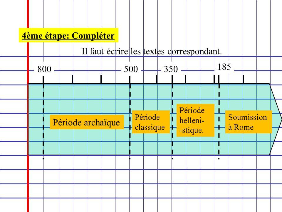 800 4ème étape: Compléter Il faut écrire les textes correspondant. 500350 185 Période archaïque Période classique Période helleni- -stique. Soumission