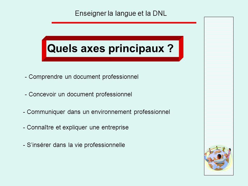 Enseigner la langue et la DNL Quels axes principaux ?. - Comprendre un document professionnel - Concevoir un document professionnel - Connaître et exp