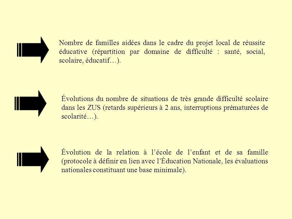 Les indicateurs qui seront utilisés : Nombre denfants et dadolescents concernés par le projet de réussite éducative (ensemble des actions) avec la rép