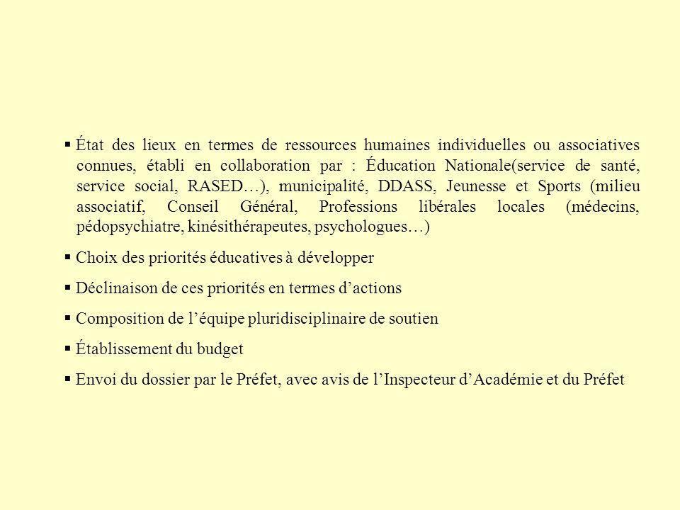 La stratégie délaboration des projets Premier diagnostic par lInspection Académique Adoption de la stratégie de « projet de territoire » Constitution
