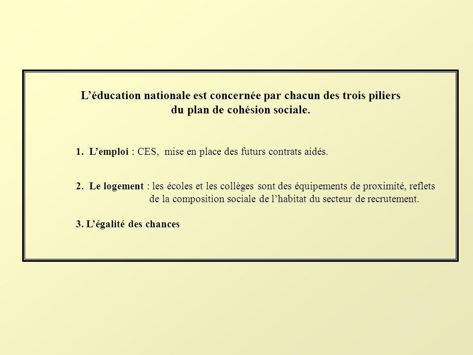 Léducation nationale est concernée par chacun des trois piliers du plan de cohésion sociale.