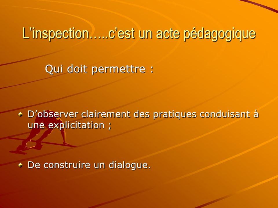 Linspection…..cest un acte pédagogique Qui doit permettre : Dobserver clairement des pratiques conduisant à une explicitation ; De construire un dialogue.