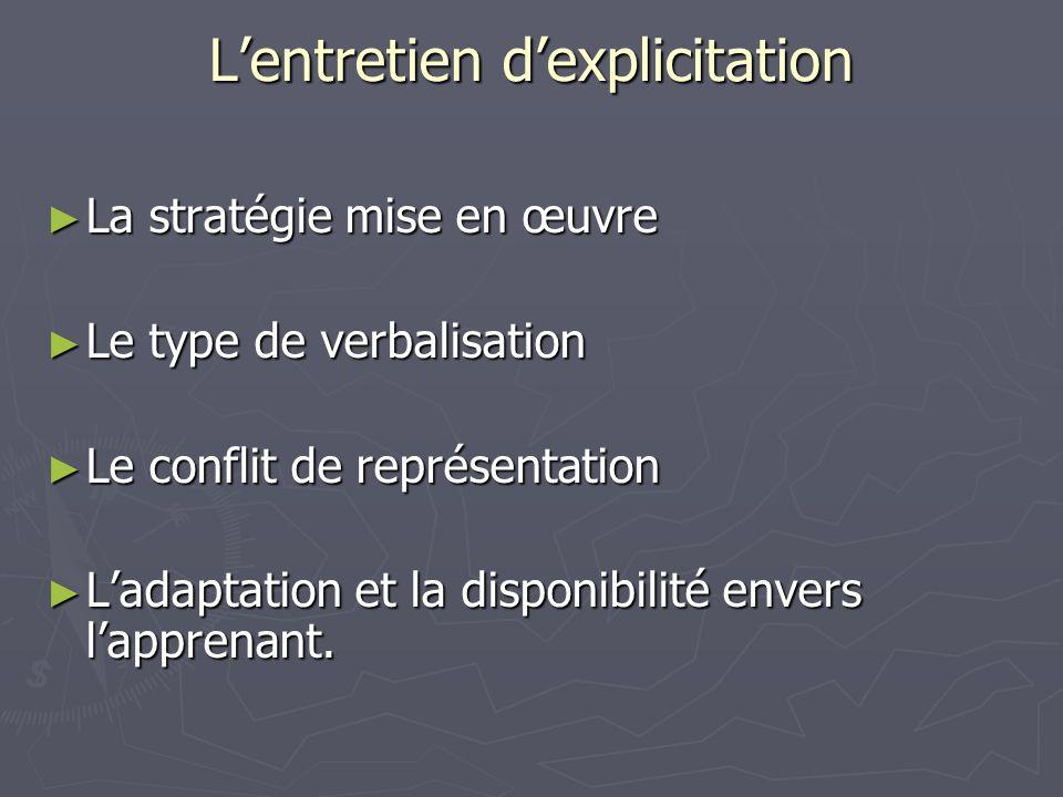 Lentretien dexplicitation La stratégie mise en œuvre La stratégie mise en œuvre Le type de verbalisation Le type de verbalisation Le conflit de représentation Le conflit de représentation Ladaptation et la disponibilité envers lapprenant.