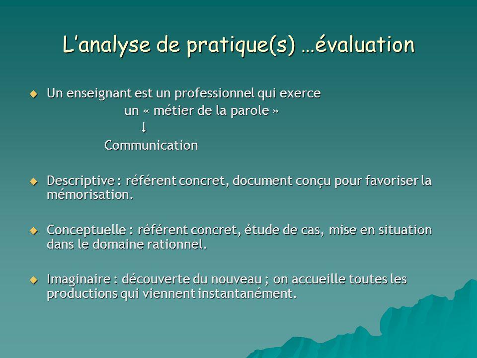 Lanalyse de pratique(s) …évaluation Un enseignant est un professionnel qui exerce Un enseignant est un professionnel qui exerce un « métier de la paro
