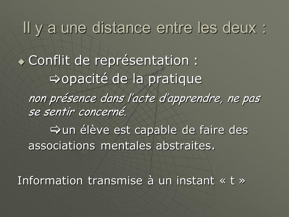 Il y a une distance entre les deux : Conflit de représentation : Conflit de représentation : opacité de la pratique opacité de la pratique non présence dans lacte dapprendre, ne pas se sentir concerné.