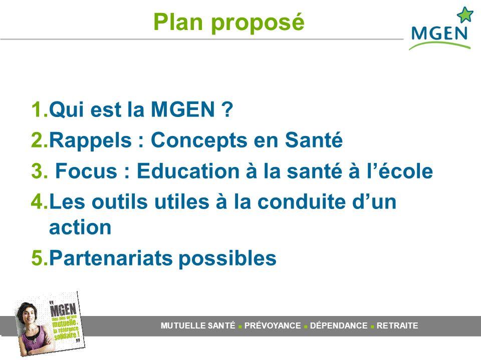 MUTUELLE SANTÉ. PRÉVOYANCE. DÉPENDANCE. RETRAITE Plan proposé 1.Qui est la MGEN ? 2.Rappels : Concepts en Santé 3. Focus : Education à la santé à léco