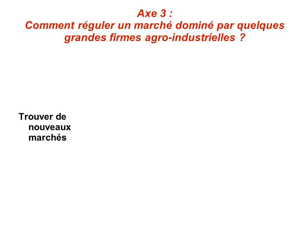 Axe 3 : Comment réguler un marché dominé par quelques grandes firmes agro-industrielles ? Trouver de nouveaux marchés
