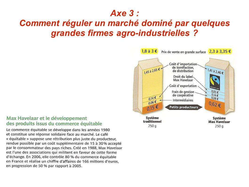 Axe 3 : Comment réguler un marché dominé par quelques grandes firmes agro-industrielles ?