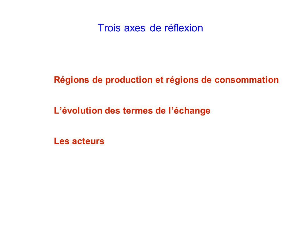 Trois axes de réflexion Régions de production et régions de consommation Lévolution des termes de léchange Les acteurs