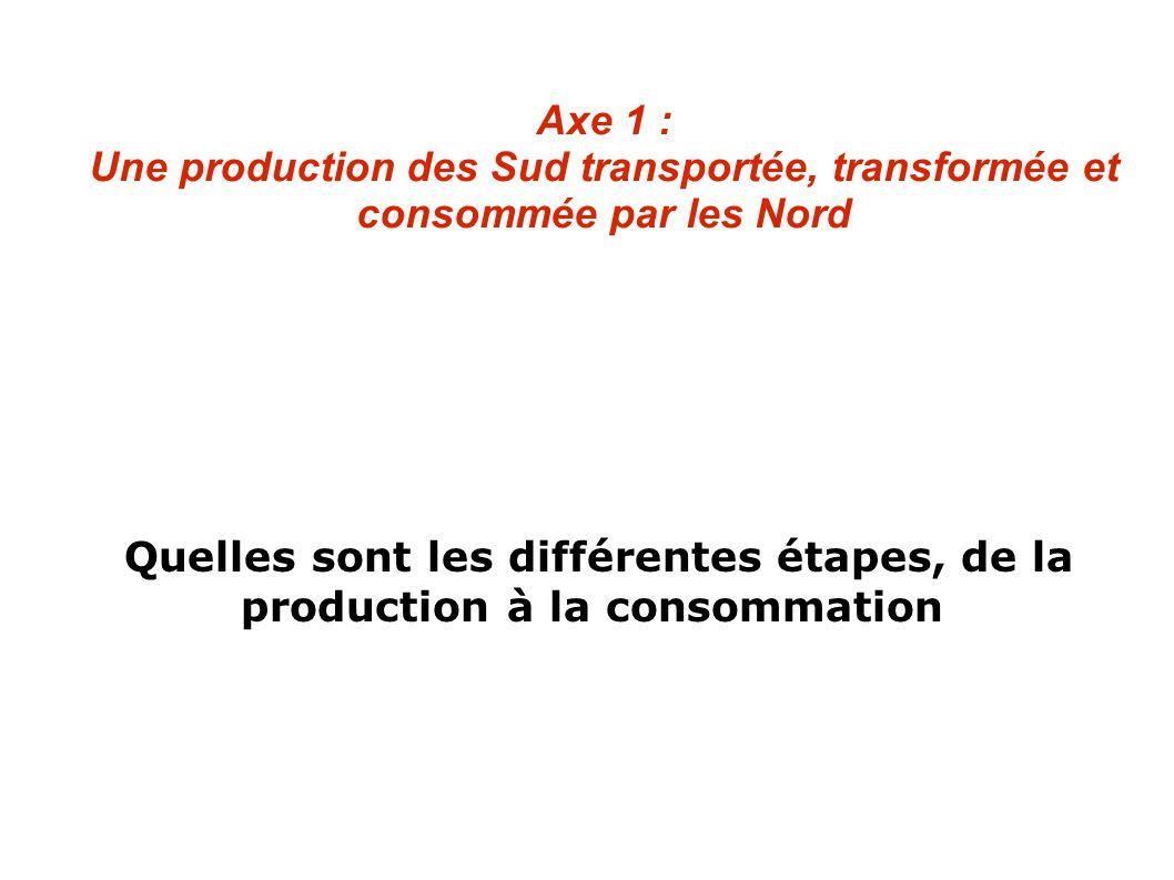 Quelles sont les différentes étapes, de la production à la consommation Axe 1 : Une production des Sud transportée, transformée et consommée par les N