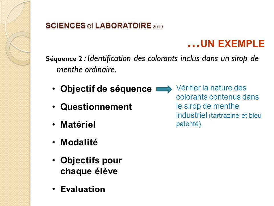 SCIENCES et LABORATOIRE 2010 … UN EXEMPLE Séquence 2 : Identification des colorants inclus dans un sirop de menthe ordinaire. Objectif de séquence Que