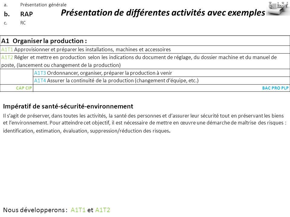 Présentation de différentes activités avec exemples A1 Organiser la production : A1T1 Approvisionner et préparer les installations, machines et access