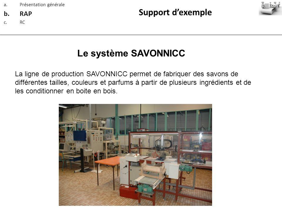 Support dexemple a.Présentation générale b.RAP c.RC Le système SAVONNICC La ligne de production SAVONNICC permet de fabriquer des savons de différente