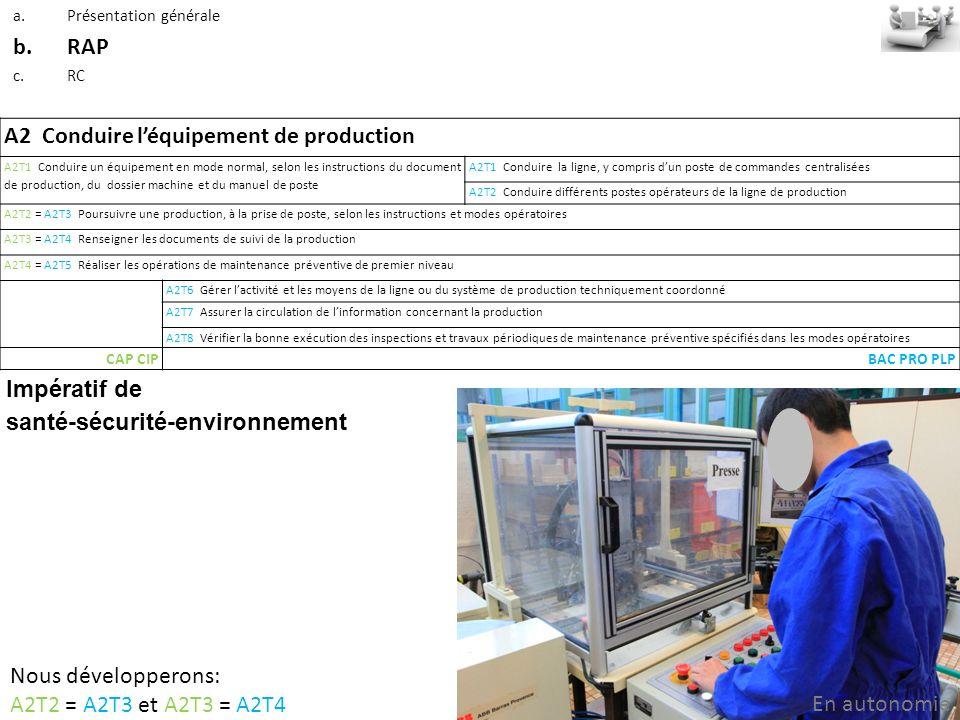 A2 Conduire léquipement de production A2T1 Conduire un équipement en mode normal, selon les instructions du document de production, du dossier machine