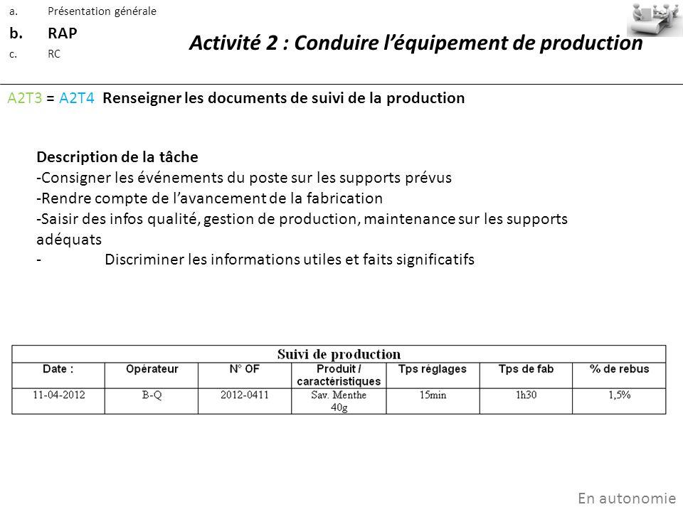 Activité 2 : Conduire léquipement de production A2T3 = A2T4 Renseigner les documents de suivi de la production Description de la tâche -Consigner les