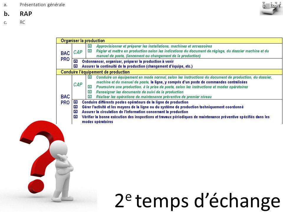 2 e temps déchange a.Présentation générale b.RAP c.RC