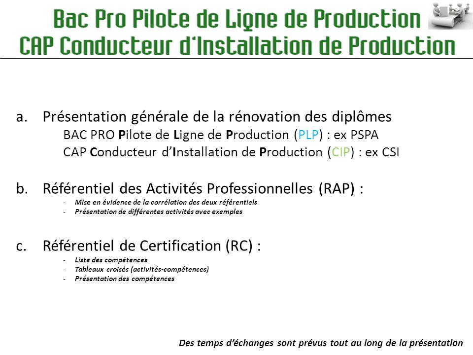 a.Présentation générale de la rénovation des diplômes BAC PRO Pilote de Ligne de Production (PLP) : ex PSPA CAP Conducteur dInstallation de Production