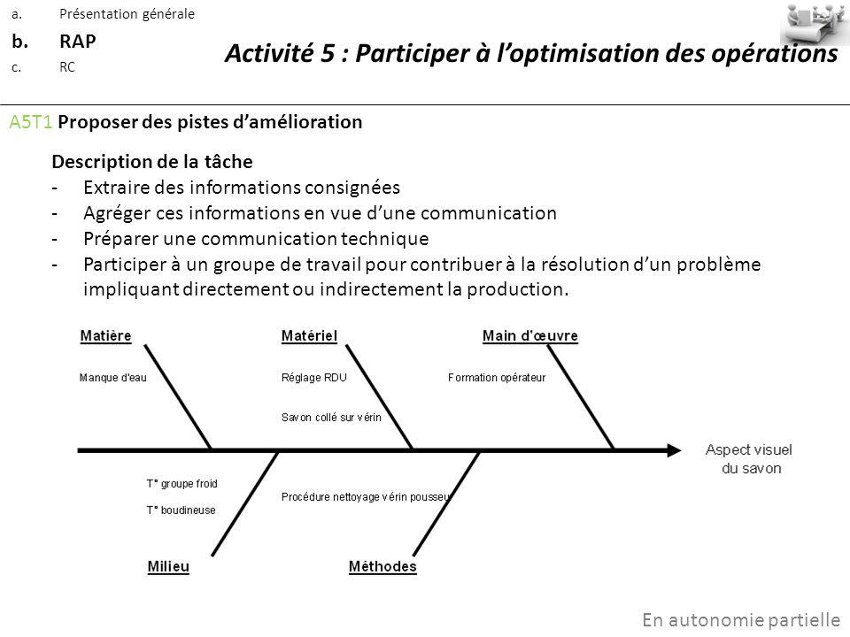 Activité 5 : Participer à loptimisation des opérations A5T1 Proposer des pistes damélioration Description de la tâche -Extraire des informations consi