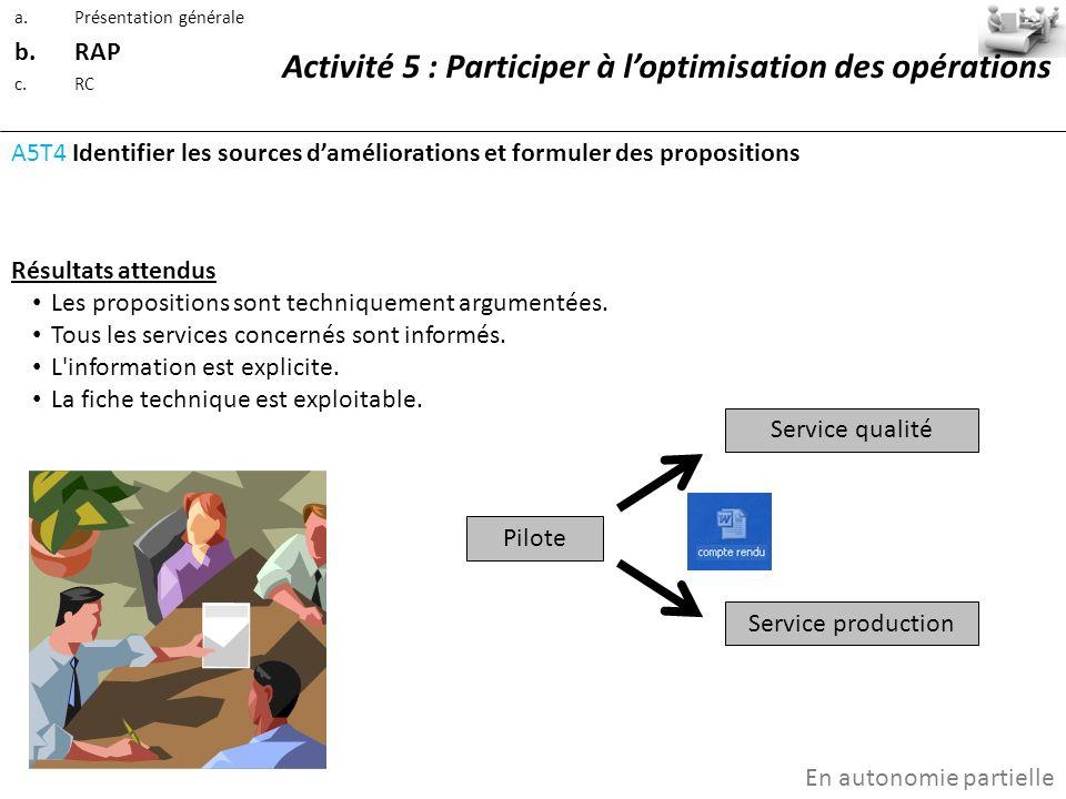 A5T4 Identifier les sources daméliorations et formuler des propositions Pilote Service qualité Service production Résultats attendus Les propositions