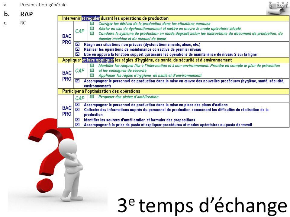 3 e temps déchange a.Présentation générale b.RAP c.RC