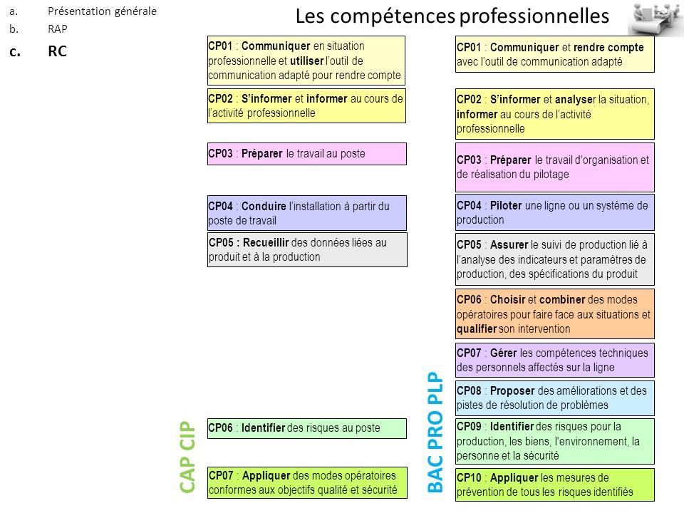 a.Présentation générale b.RAP c.RC Les compétences professionnelles CP01 : Communiquer et rendre compte avec loutil de communication adapté CP08 : Pro